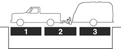 Cat Scale: how to scale a truck