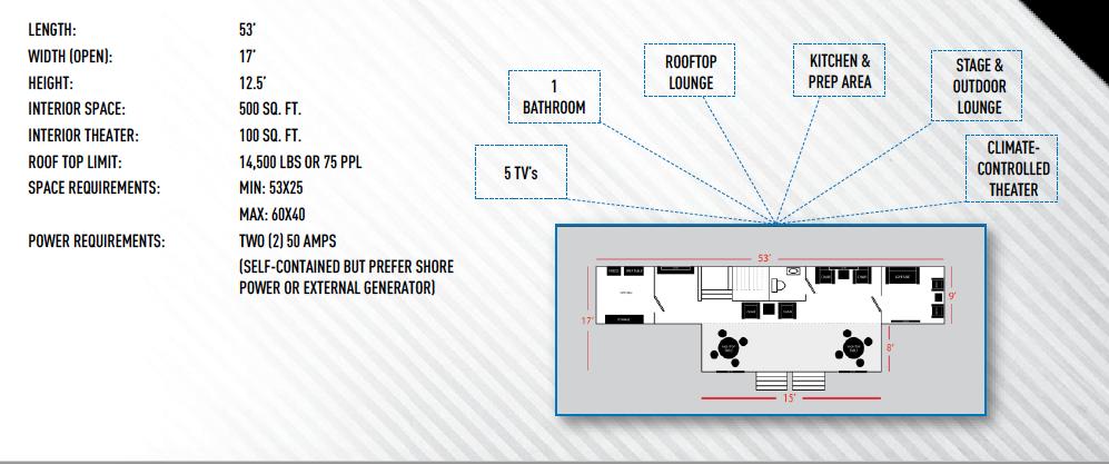 Tailgate Diagram